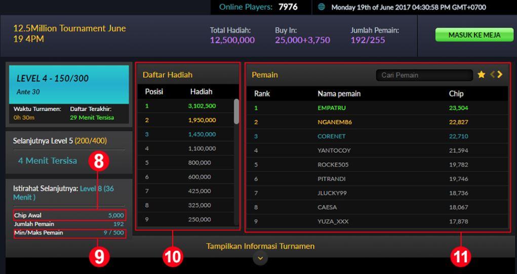 cara bermain turnamen poker idnplay 09
